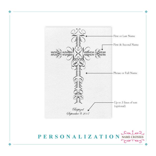 Name Cross Personalization